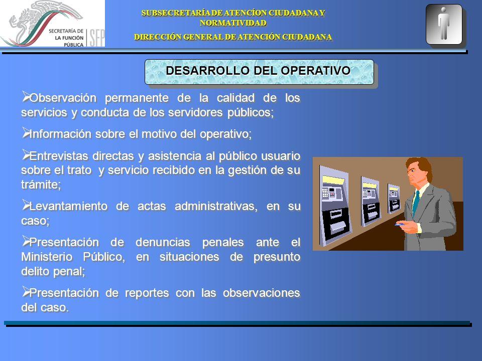 SUBSECRETARÍA DE ATENCÍON CIUDADANA Y NORMATIVIDAD DIRECCIÓN GENERAL DE ATENCIÓN CIUDADANA SUBSECRETARÍA DE ATENCÍON CIUDADANA Y NORMATIVIDAD DIRECCIÓN GENERAL DE ATENCIÓN CIUDADANA DESARROLLO DEL OPERATIVO Observación permanente de la calidad de los servicios y conducta de los servidores públicos; Información sobre el motivo del operativo; Entrevistas directas y asistencia al público usuario sobre el trato y servicio recibido en la gestión de su trámite; Levantamiento de actas administrativas, en su caso; Presentación de denuncias penales ante el Ministerio Público, en situaciones de presunto delito penal; Presentación de reportes con las observaciones del caso.