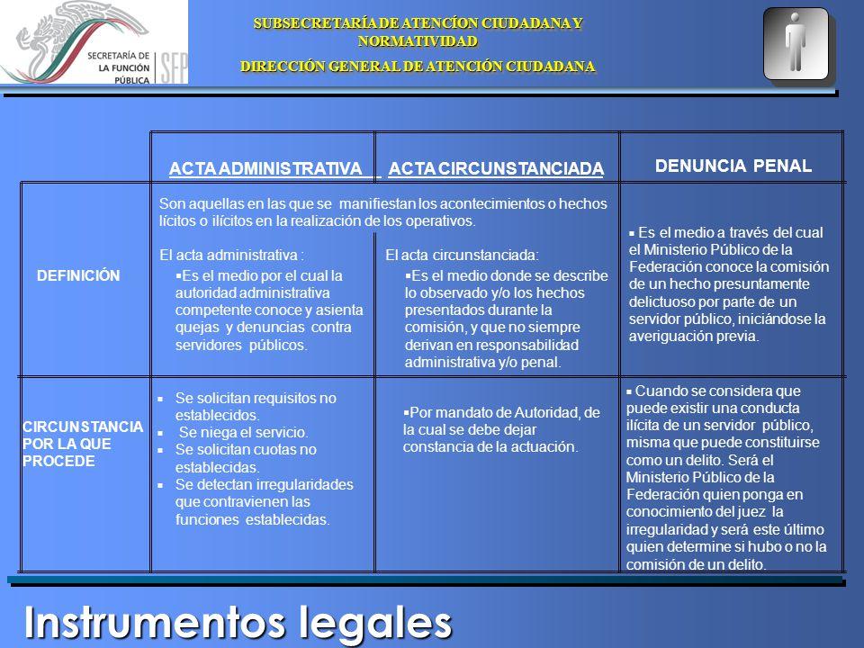 SUBSECRETARÍA DE ATENCÍON CIUDADANA Y NORMATIVIDAD DIRECCIÓN GENERAL DE ATENCIÓN CIUDADANA SUBSECRETARÍA DE ATENCÍON CIUDADANA Y NORMATIVIDAD DIRECCIÓN GENERAL DE ATENCIÓN CIUDADANA Instrumentos legales DENUNCIA PENAL DEFINICIÓN Es el medio a través del cual el Ministerio Público de la Federación conoce la comisión de un hecho presuntamente delictuoso por parte de un servidor público, iniciándose la averiguación previa.