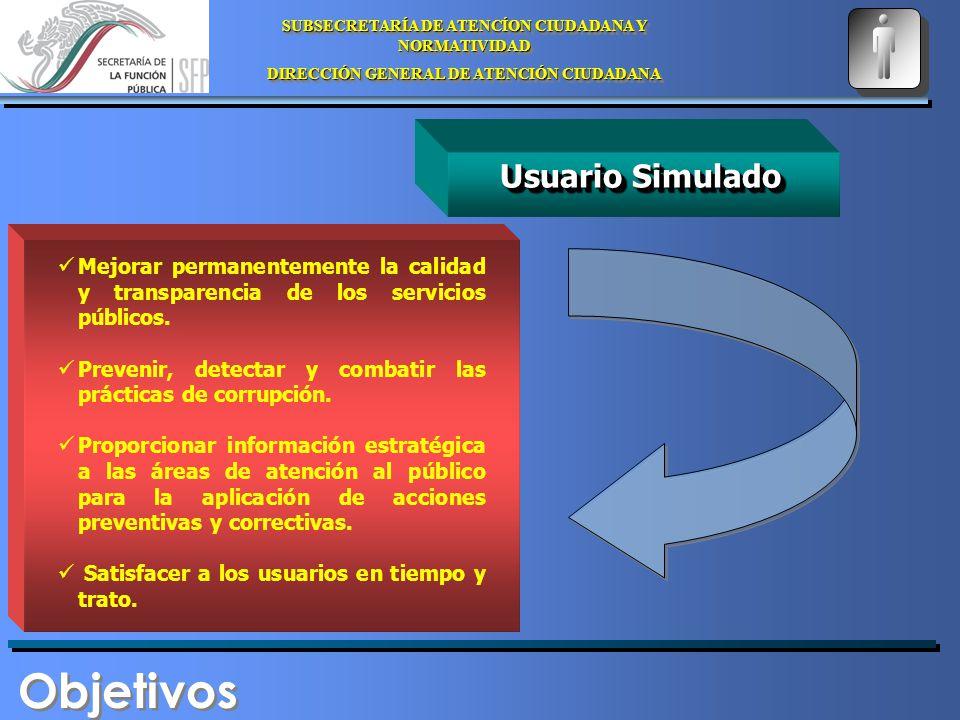SUBSECRETARÍA DE ATENCÍON CIUDADANA Y NORMATIVIDAD DIRECCIÓN GENERAL DE ATENCIÓN CIUDADANA SUBSECRETARÍA DE ATENCÍON CIUDADANA Y NORMATIVIDAD DIRECCIÓN GENERAL DE ATENCIÓN CIUDADANA Usuario Simulado Objetivos Mejorar permanentemente la calidad y transparencia de los servicios públicos.