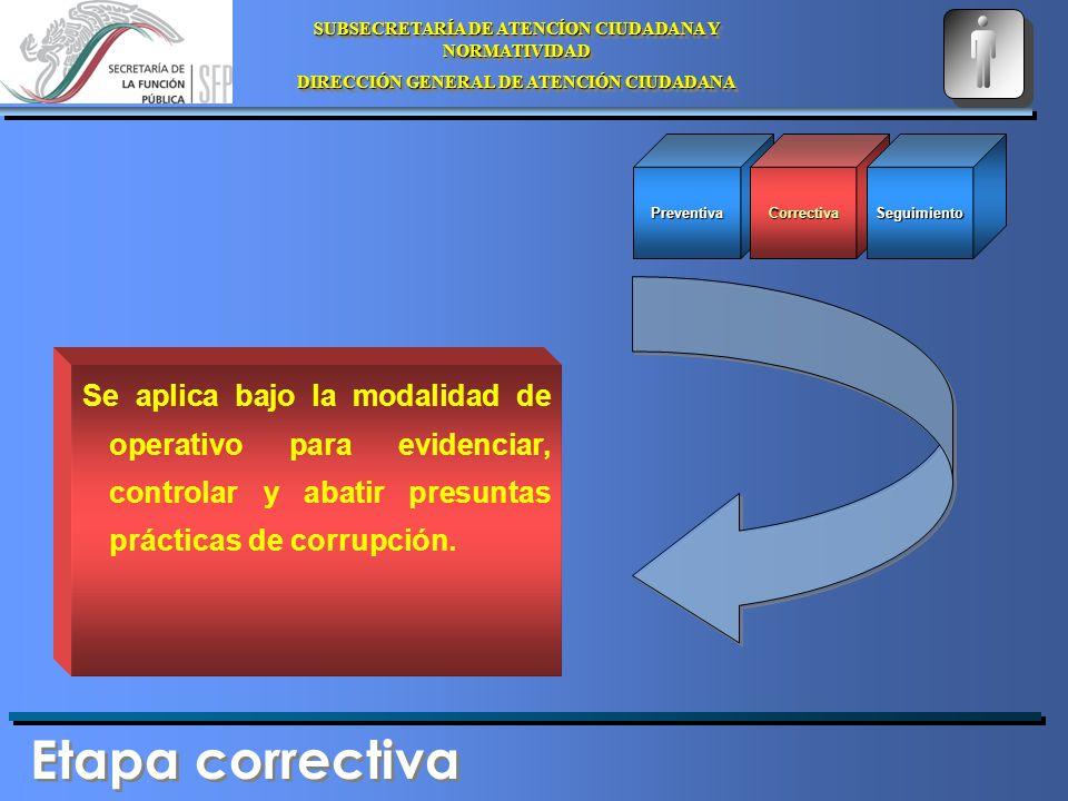 SUBSECRETARÍA DE ATENCÍON CIUDADANA Y NORMATIVIDAD DIRECCIÓN GENERAL DE ATENCIÓN CIUDADANA SUBSECRETARÍA DE ATENCÍON CIUDADANA Y NORMATIVIDAD DIRECCIÓN GENERAL DE ATENCIÓN CIUDADANA PreventivaCorrectivaSeguimiento Se aplica para informar sobre: Avances de los procedimientos administrativo y/o penal de los servidores públicos que incurrieron en prácticas de corrupción, hasta su resolución.