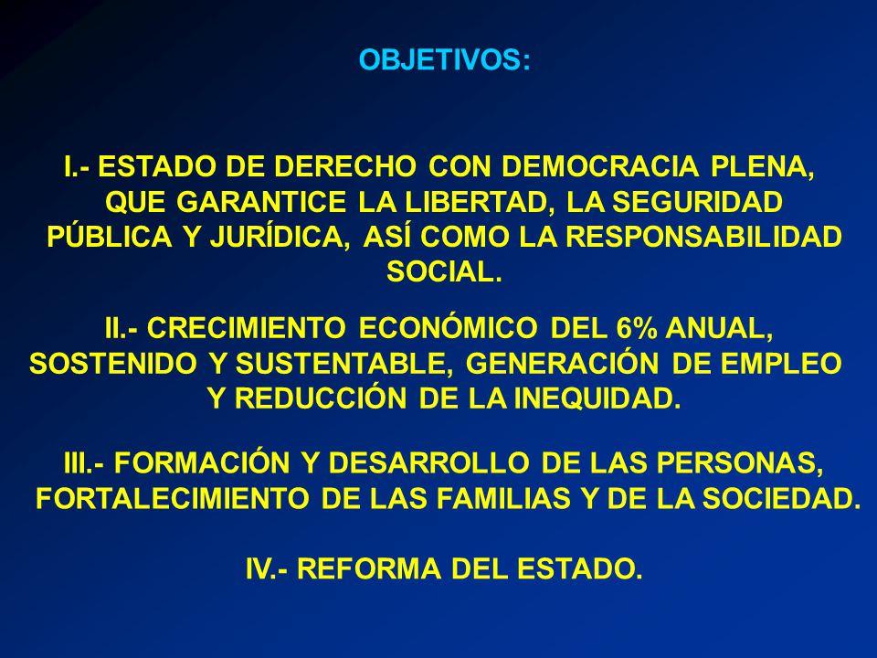 OBJETIVOS: I.- ESTADO DE DERECHO CON DEMOCRACIA PLENA, QUE GARANTICE LA LIBERTAD, LA SEGURIDAD PÚBLICA Y JURÍDICA, ASÍ COMO LA RESPONSABILIDAD SOCIAL.