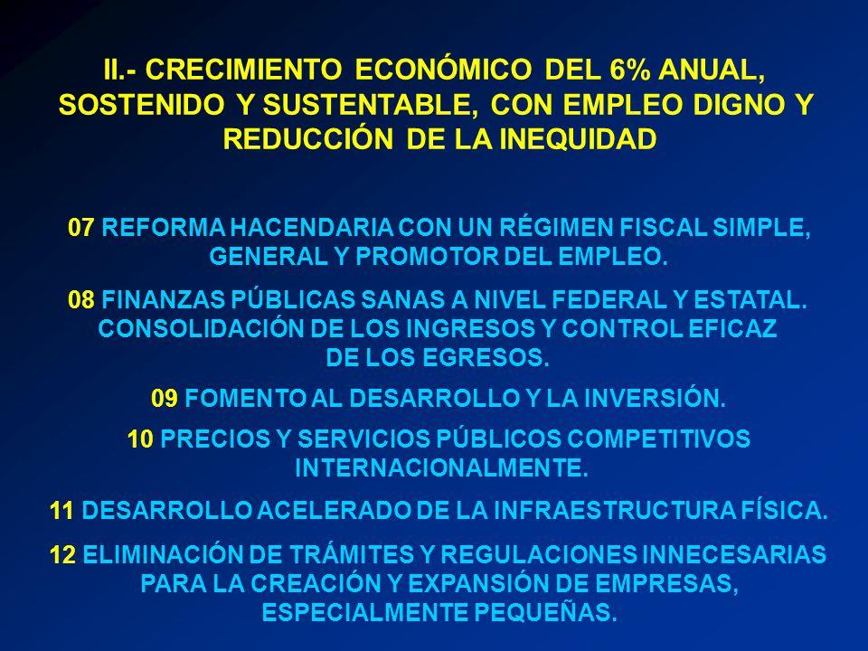 II.- CRECIMIENTO ECONÓMICO DEL 6% ANUAL, SOSTENIDO Y SUSTENTABLE, CON EMPLEO DIGNO Y REDUCCIÓN DE LA INEQUIDAD 07 REFORMA HACENDARIA CON UN RÉGIMEN FI