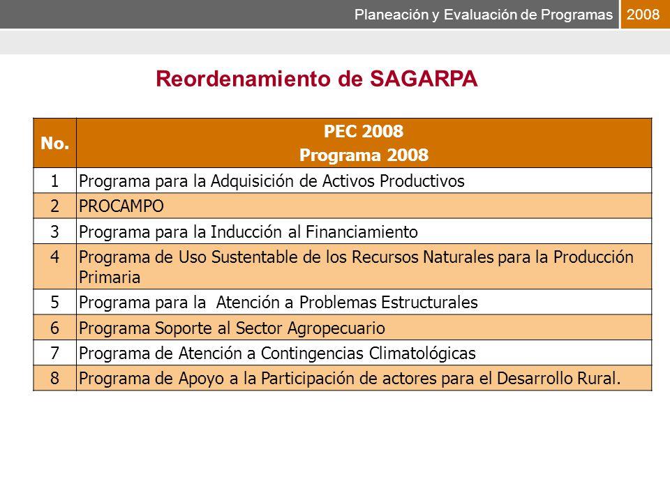 Planeación y Evaluación de Programas2008 No.