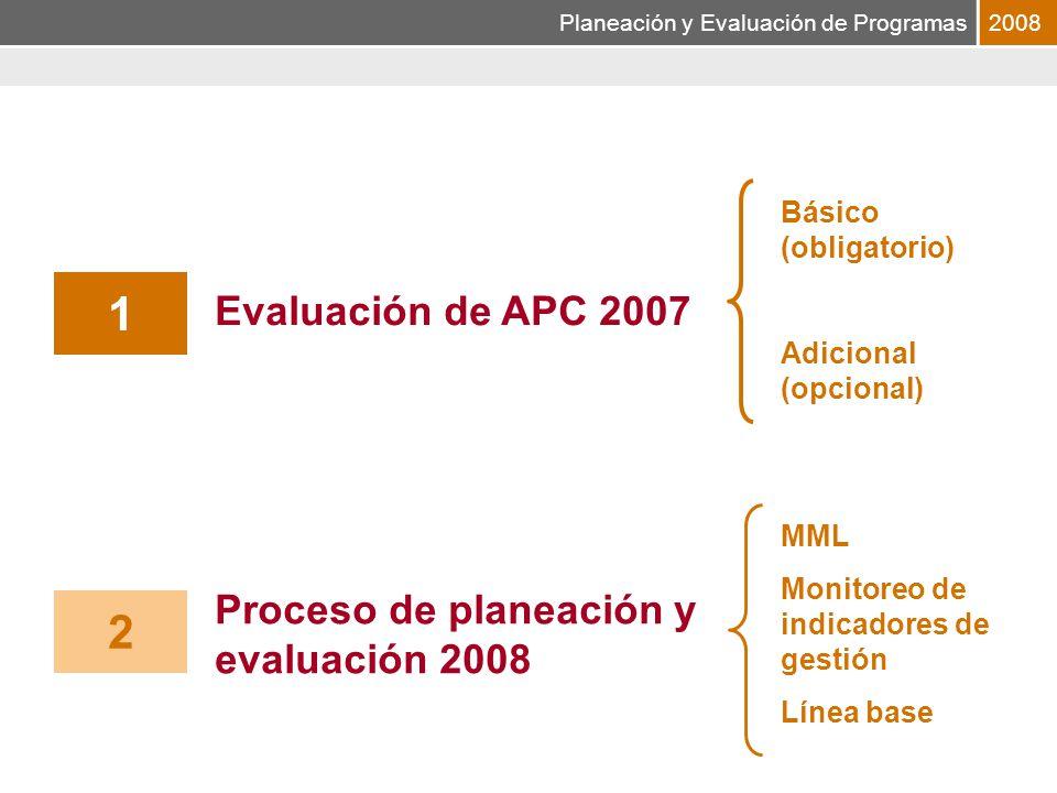 Planeación y Evaluación de Programas2008 Evaluación de APC 2007 Proceso de planeación y evaluación 2008 1 2 Básico (obligatorio) Adicional (opcional) MML Monitoreo de indicadores de gestión Línea base