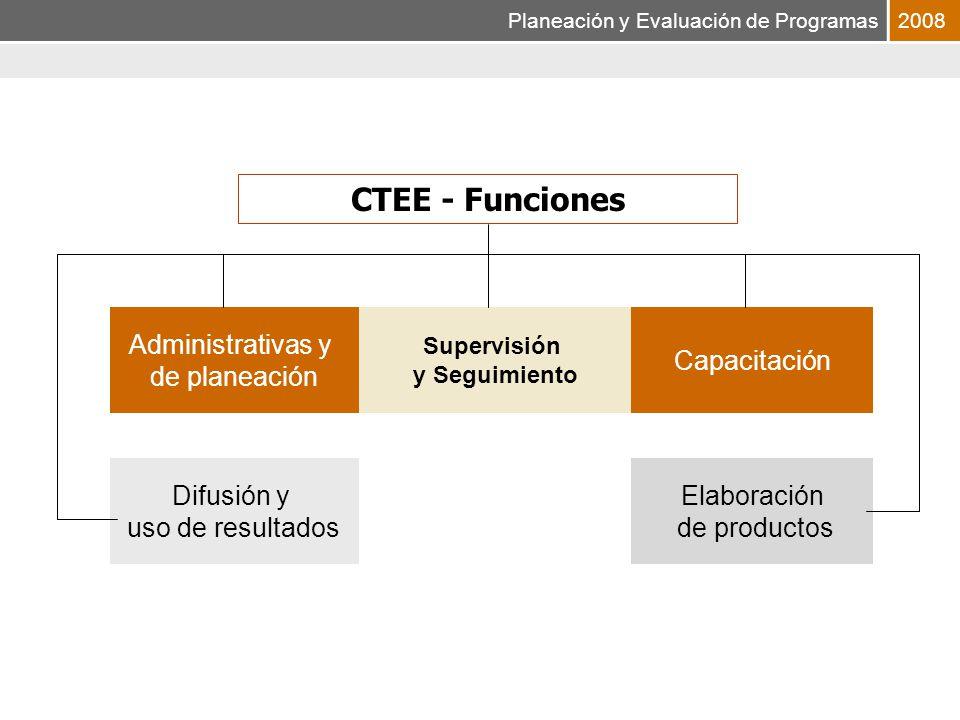 Planeación y Evaluación de Programas2008 CTEE - Funciones Administrativas y de planeación Supervisión y Seguimiento Capacitación Difusión y uso de resultados Elaboración de productos