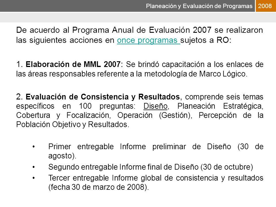Planeación y Evaluación de Programas2008 De acuerdo al Programa Anual de Evaluación 2007 se realizaron las siguientes acciones en once programas sujetos a RO:once programas 1.