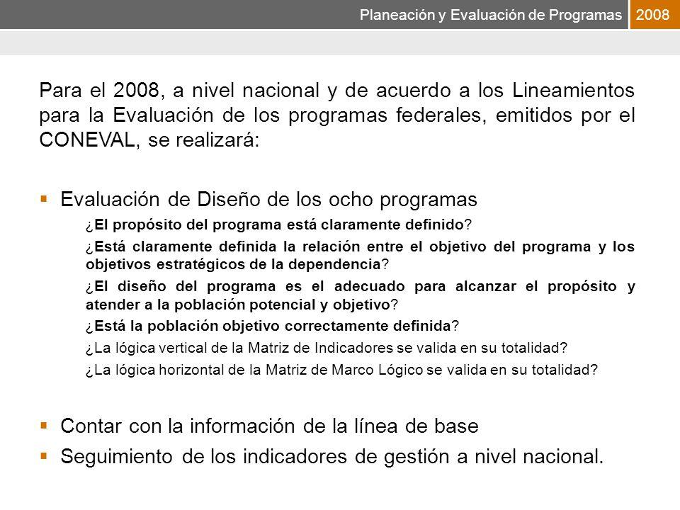 Planeación y Evaluación de Programas2008 Para el 2008, a nivel nacional y de acuerdo a los Lineamientos para la Evaluación de los programas federales, emitidos por el CONEVAL, se realizará: Evaluación de Diseño de los ocho programas ¿El propósito del programa está claramente definido.