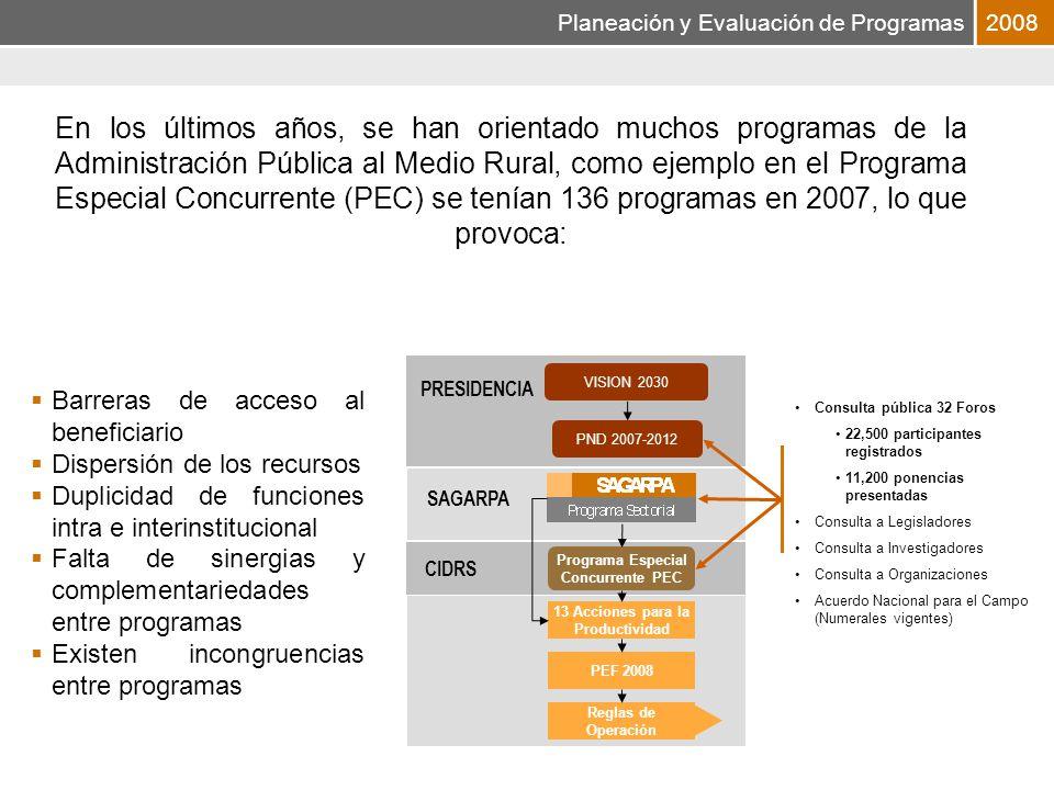 Planeación y Evaluación de Programas2008 Barreras de acceso al beneficiario Dispersión de los recursos Duplicidad de funciones intra e interinstitucional Falta de sinergias y complementariedades entre programas Existen incongruencias entre programas En los últimos años, se han orientado muchos programas de la Administración Pública al Medio Rural, como ejemplo en el Programa Especial Concurrente (PEC) se tenían 136 programas en 2007, lo que provoca: PND 2007-2012 Programa Especial Concurrente PEC VISION 2030 Reglas de Operación Consulta pública 32 Foros 22,500 participantes registrados 11,200 ponencias presentadas Consulta a Legisladores Consulta a Investigadores Consulta a Organizaciones Acuerdo Nacional para el Campo (Numerales vigentes) PEF 2008 13 Acciones para la Productividad PRESIDENCIA SAGARPA CIDRS
