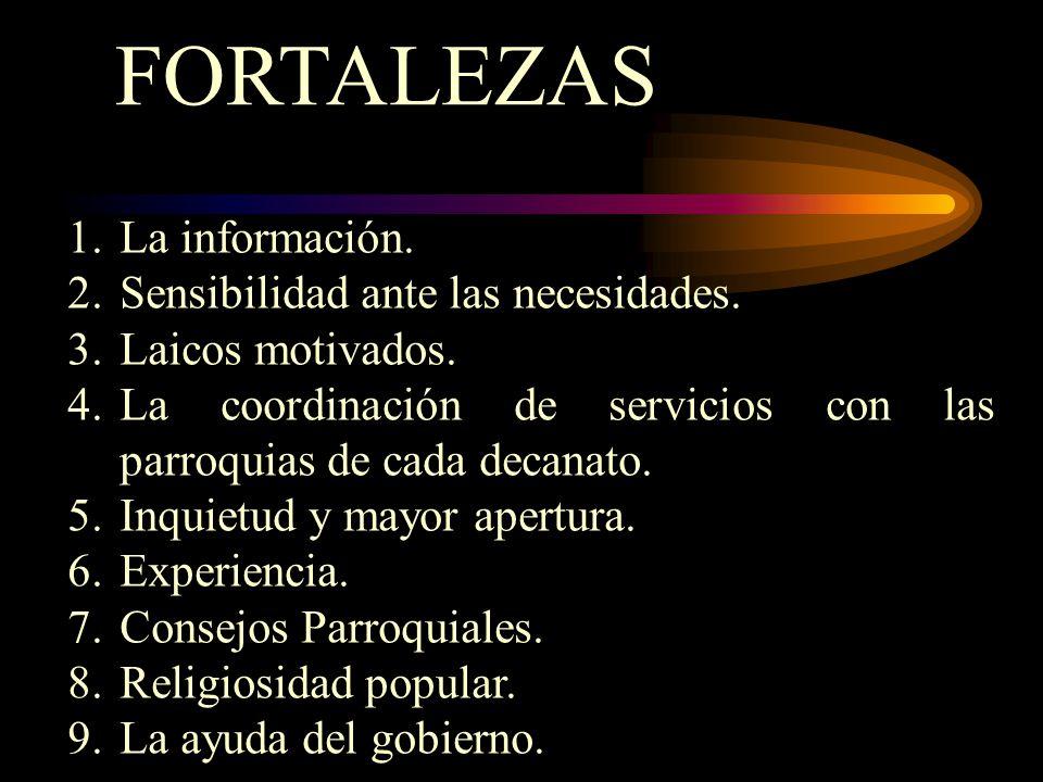 FORTALEZAS 1.La información. 2.Sensibilidad ante las necesidades. 3.Laicos motivados. 4.La coordinación de servicios con las parroquias de cada decana