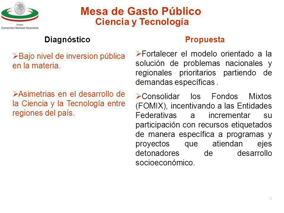 14 Mesa de Gasto Público DiagnósticoPropuesta Seguridad Pública y Procuración de Justicia Concepción de la prevención y la procuración del delito de manera aislada y al margen de la readaptación social.