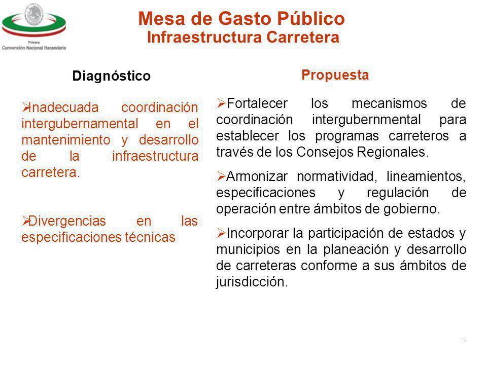 18 Mesa de Gasto Público Diagnóstico Propuesta Infraestructura Portuaria Obsoletos esquemas de coordidnación entre entes federales y de estos con las Entidades Federativas y Municipios en la materia.