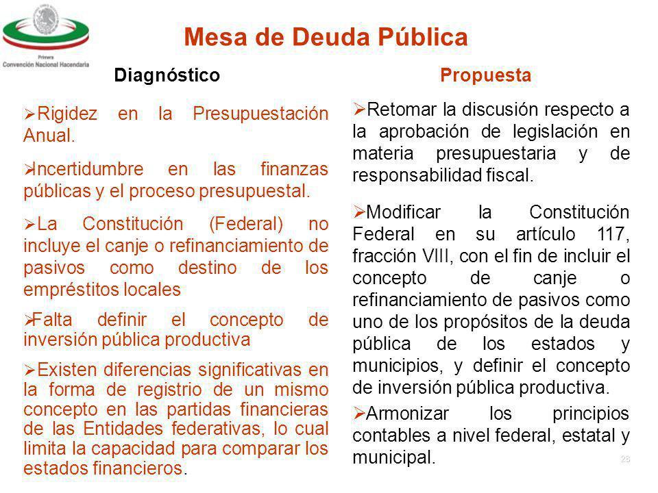 27 Gestión del gasto público que responde a criterios tradicionales de objeto del gasto.