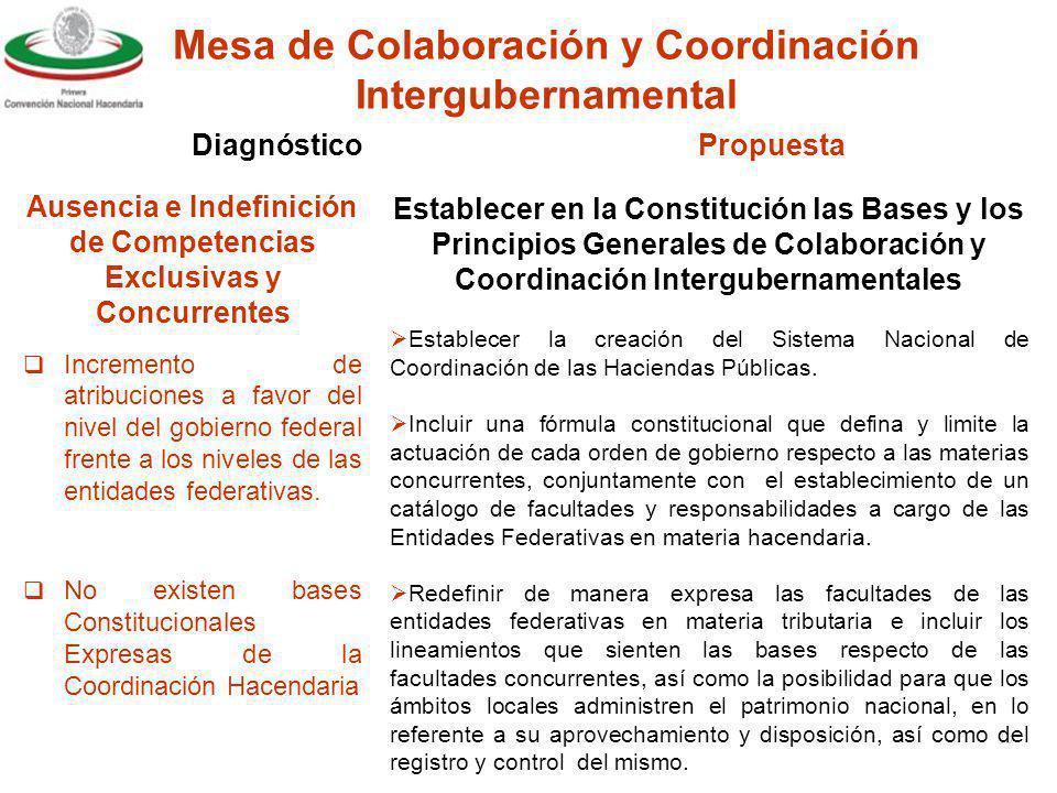 47 Implementación de modelos de atención y gestión ciudadana vinculando los tres ámbitos de gobierno Carencia de modelos de atención y gestión ciudadana Falta de información de procedimientos, requisitos y órganos competentes.