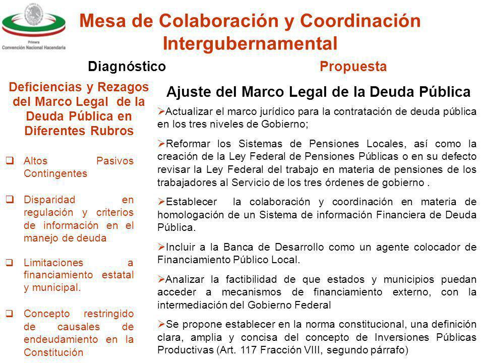 52 Desactualización del Convenio de Adhesión al SCF Respecto de las Materias y Funciones de la Hacienda Pública.
