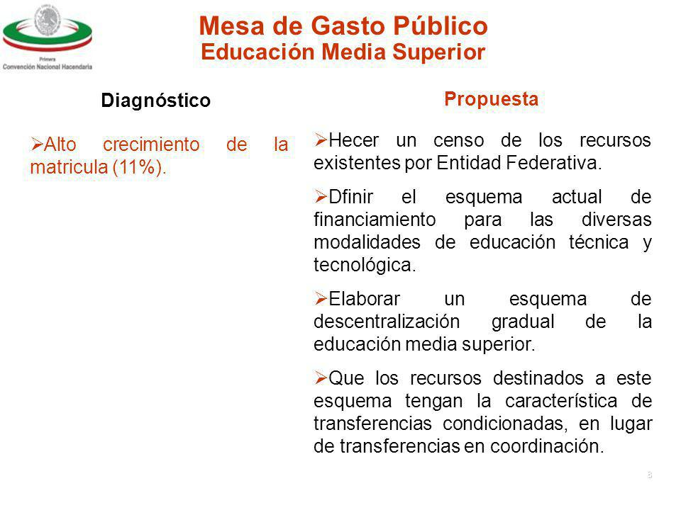 7 Mesa de Gasto Público Diagnóstico Propuesta Educación Media Superior Revisar la concurrencia entre los ordenes federal y estatal.
