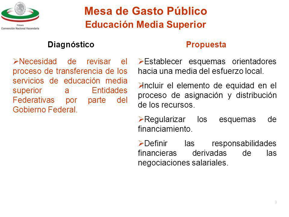 8 Mesa de Gasto Público Diagnóstico Propuesta Educación Media Superior Alto crecimiento de la matricula (11%).