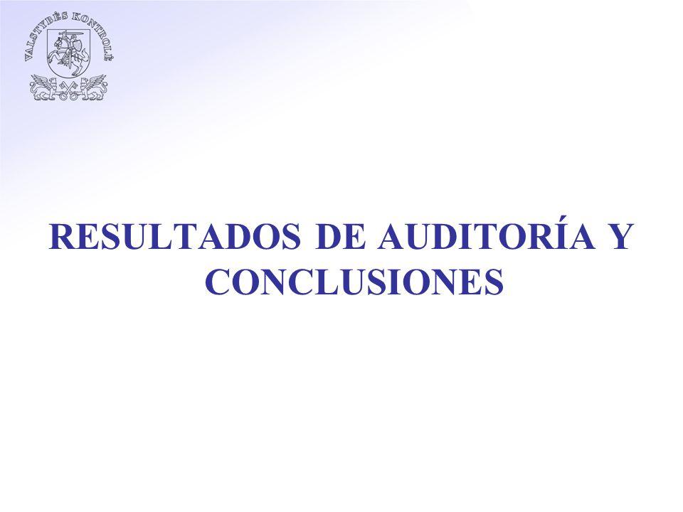 RESULTADOS DE AUDITORÍA Y CONCLUSIONES