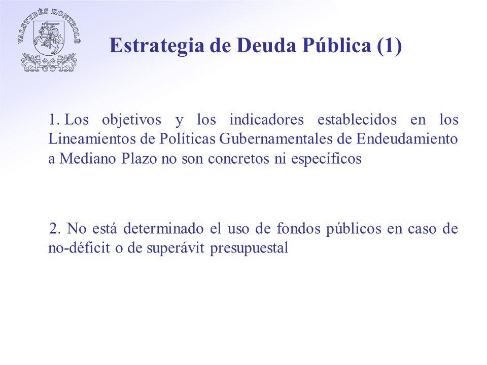 Estrategia de Deuda Pública (1) 1.