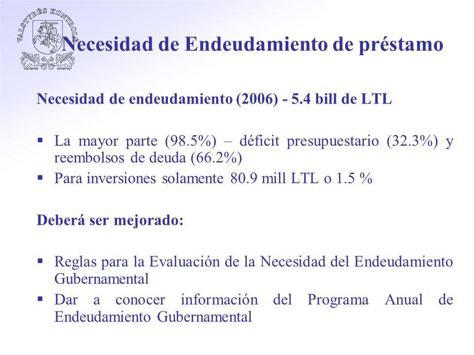 Necesidad de Endeudamiento de préstamo Necesidad de endeudamiento (2006) - 5.4 bill de LTL La mayor parte (98.5%) – déficit presupuestario (32.3%) y reembolsos de deuda (66.2%) Para inversiones solamente 80.9 mill LTL o 1.5 % Deberá ser mejorado: Reglas para la Evaluación de la Necesidad del Endeudamiento Gubernamental Dar a conocer información del Programa Anual de Endeudamiento Gubernamental