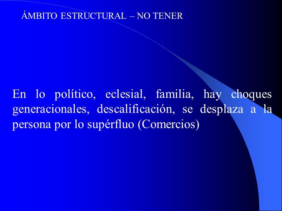 ÁMBITO ESTRUCTURAL – NO TENER En lo político, eclesial, familia, hay choques generacionales, descalificación, se desplaza a la persona por lo supérfluo (Comercios)