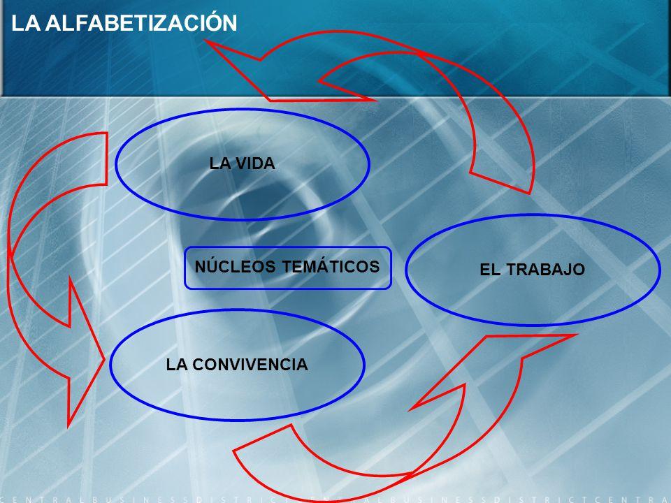 LA VIDA LA CONVIVENCIA EL TRABAJO NÚCLEOS TEMÁTICOS LA ALFABETIZACIÓN