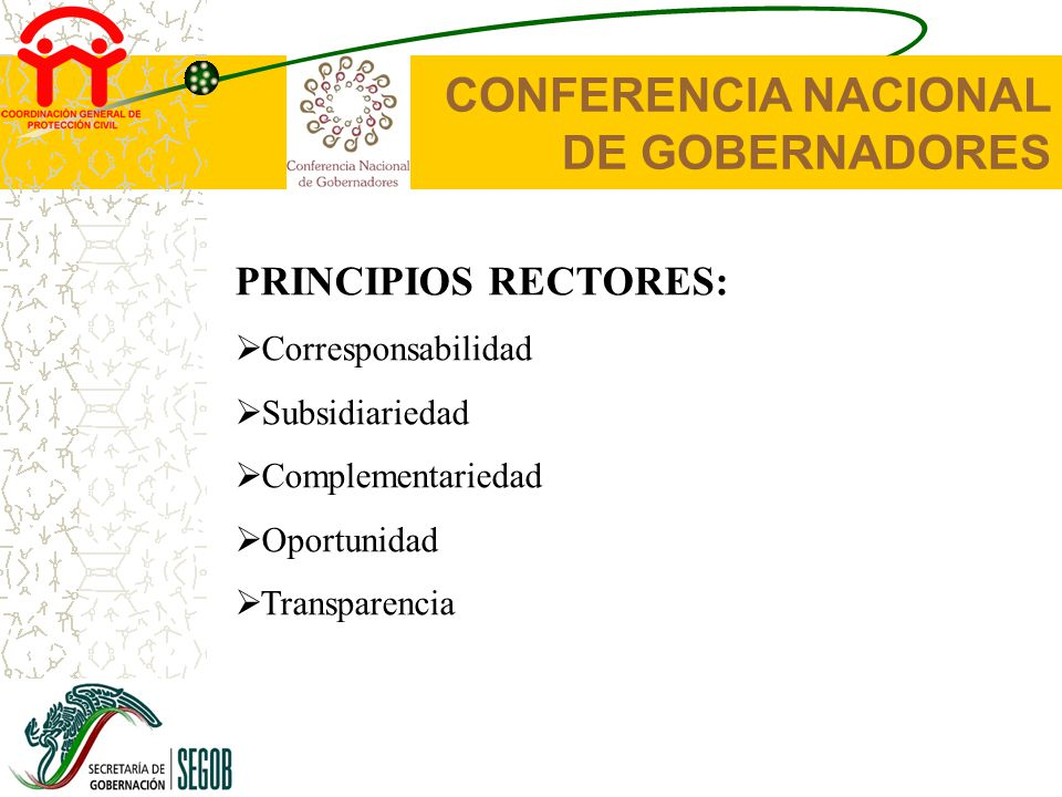 CONFERENCIA NACIONAL DE GOBERNADORES PRINCIPIOS RECTORES: Corresponsabilidad Subsidiariedad Complementariedad Oportunidad Transparencia