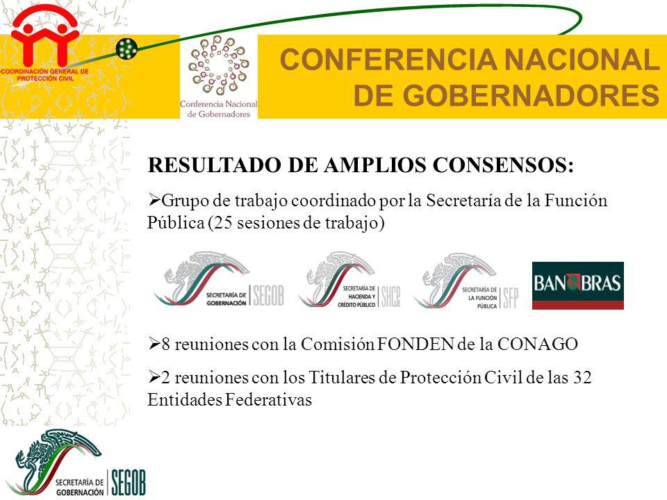 CONFERENCIA NACIONAL DE GOBERNADORES RESULTADO DE AMPLIOS CONSENSOS: Grupo de trabajo coordinado por la Secretaría de la Función Pública (25 sesiones de trabajo) 8 reuniones con la Comisión FONDEN de la CONAGO 2 reuniones con los Titulares de Protección Civil de las 32 Entidades Federativas