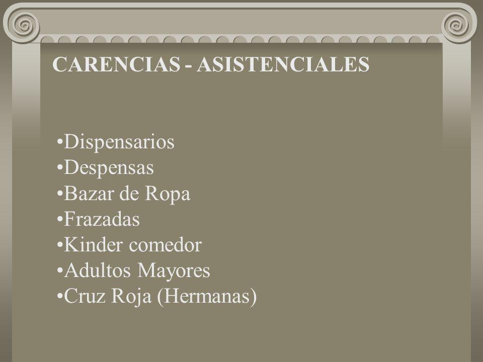 CARENCIAS - ASISTENCIALES Dispensarios Despensas Bazar de Ropa Frazadas Kinder comedor Adultos Mayores Cruz Roja (Hermanas)