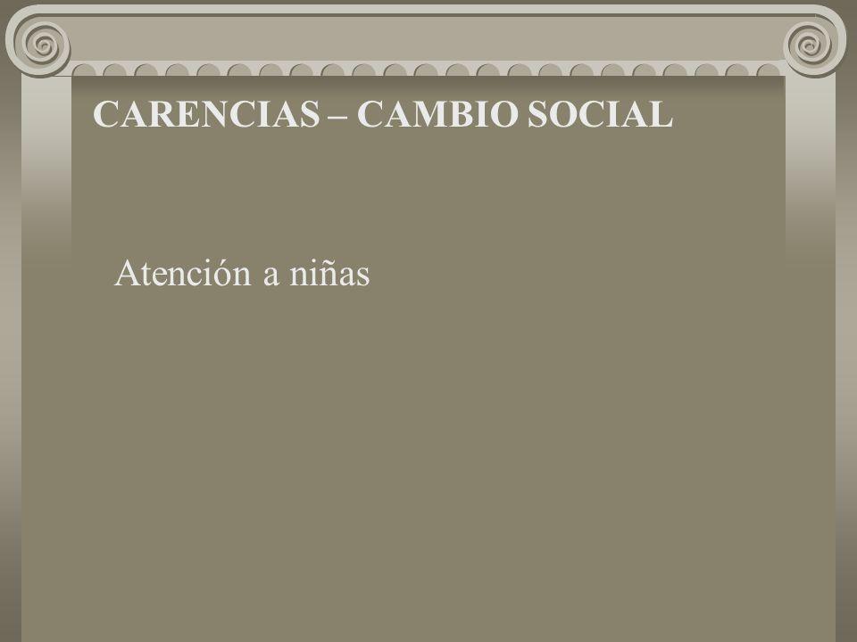 CARENCIAS – CAMBIO SOCIAL Atención a niñas