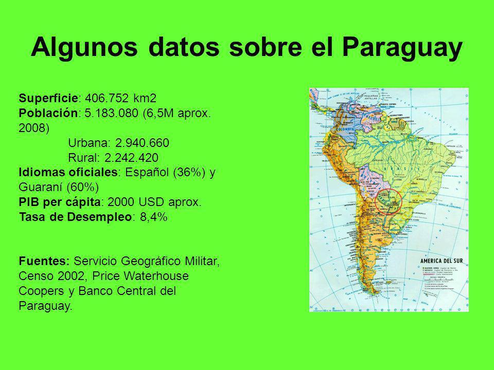Algunos datos sobre el Paraguay Superficie: 406.752 km2 Población: 5.183.080 (6,5M aprox.