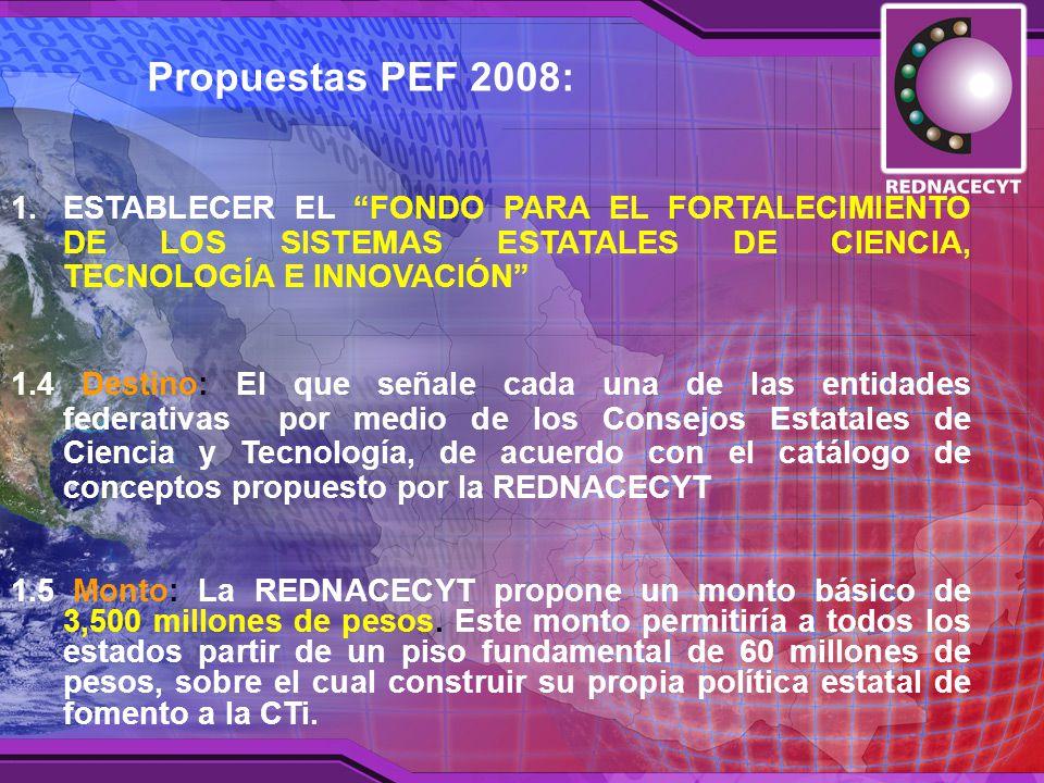 1.ESTABLECER EL FONDO PARA EL FORTALECIMIENTO DE LOS SISTEMAS ESTATALES DE CIENCIA, TECNOLOGÍA E INNOVACIÓN 1.4 Destino: El que señale cada una de las entidades federativas por medio de los Consejos Estatales de Ciencia y Tecnología, de acuerdo con el catálogo de conceptos propuesto por la REDNACECYT 1.5 Monto: La REDNACECYT propone un monto básico de 3,500 millones de pesos.