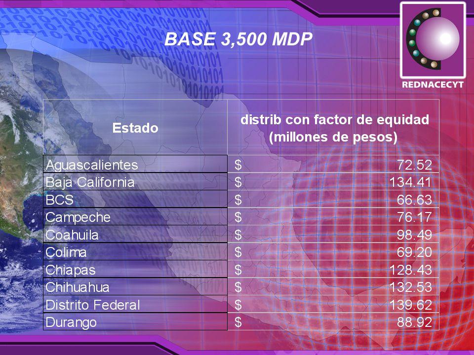 BASE 3,500 MDP