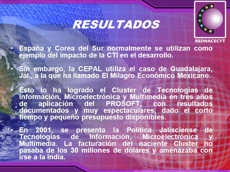 RESULTADOS España y Corea del Sur normalmente se utilizan como ejemplo del impacto de la CTI en el desarrollo.