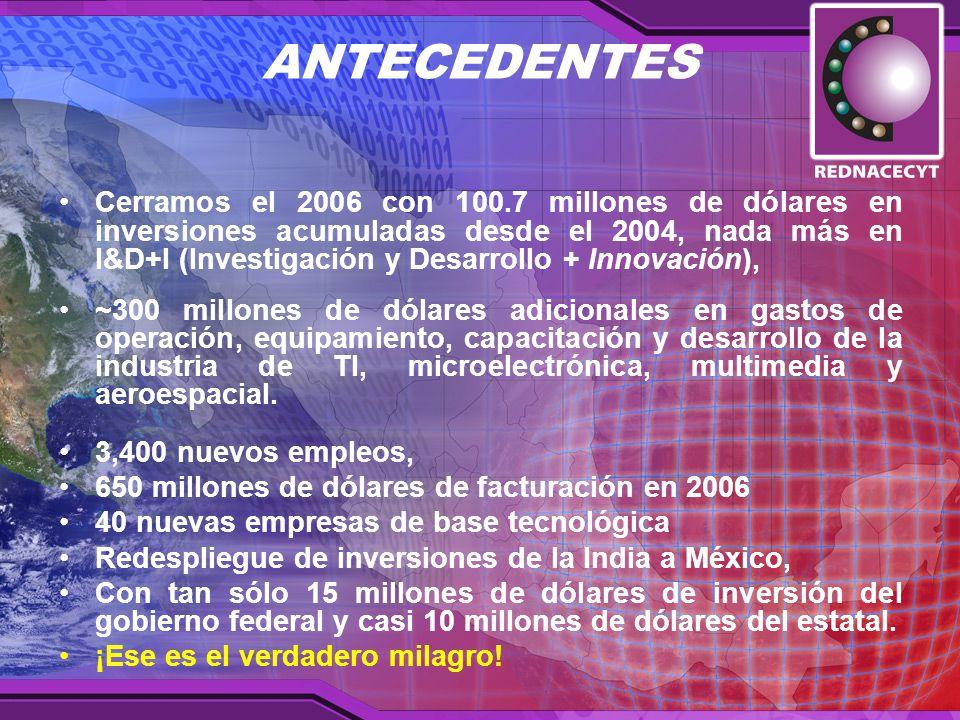 ANTECEDENTES Cerramos el 2006 con 100.7 millones de dólares en inversiones acumuladas desde el 2004, nada más en I&D+I (Investigación y Desarrollo + Innovación), ~300 millones de dólares adicionales en gastos de operación, equipamiento, capacitación y desarrollo de la industria de TI, microelectrónica, multimedia y aeroespacial.
