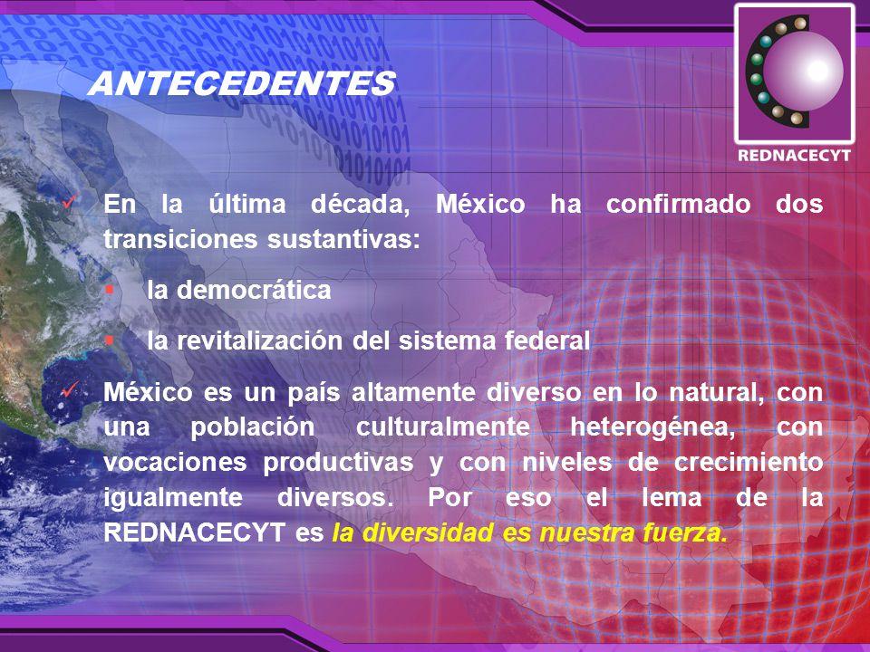 En la última década, México ha confirmado dos transiciones sustantivas: la democrática la revitalización del sistema federal México es un país altamente diverso en lo natural, con una población culturalmente heterogénea, con vocaciones productivas y con niveles de crecimiento igualmente diversos.