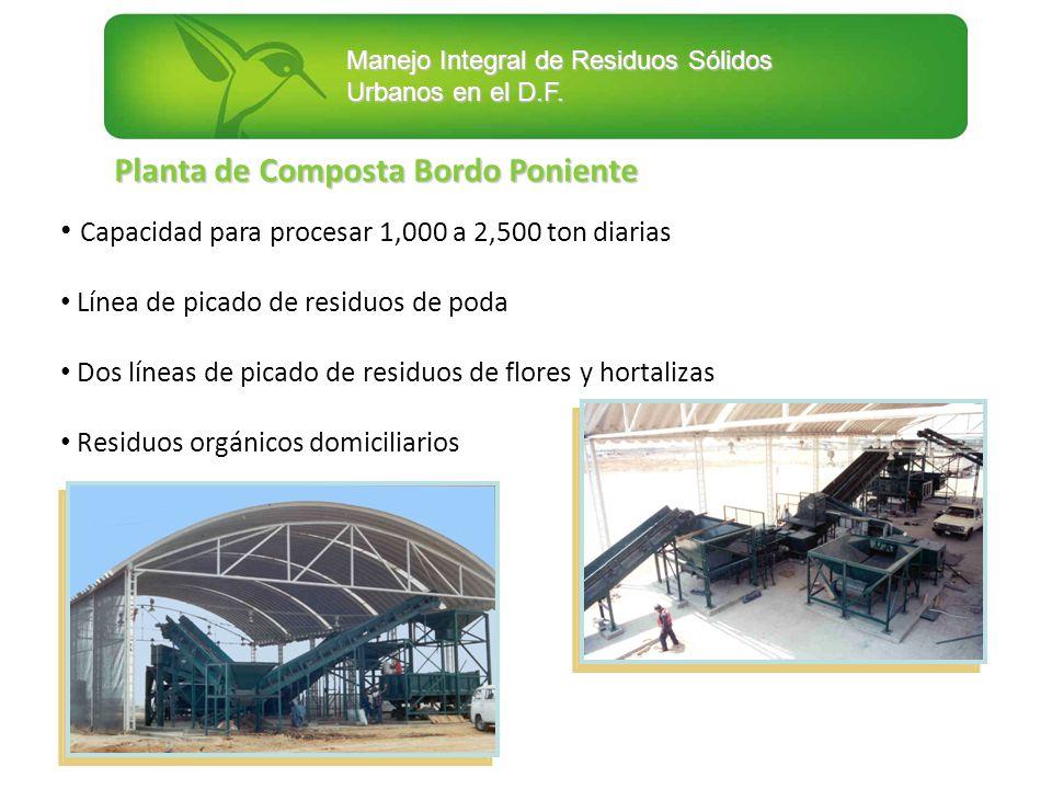 Manejo Integral de Residuos Sólidos Urbanos en el D.F. Capacidad para procesar 1,000 a 2,500 ton diarias Línea de picado de residuos de poda Dos línea