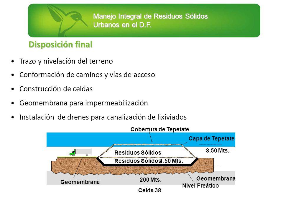 Manejo Integral de Residuos Sólidos Urbanos en el D.F. Cobertura de Tepetate Capa de Tepetate Geomembrana 8.50 Mts. Nivel Freático 200 Mts. Celda 38 R