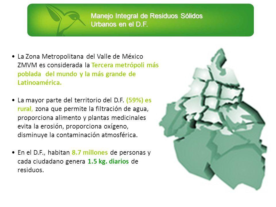 Manejo Integral de Residuos Sólidos Urbanos en el D.F. La Zona Metropolitana del Valle de México ZMVM es considerada la Tercera metrópoli más poblada