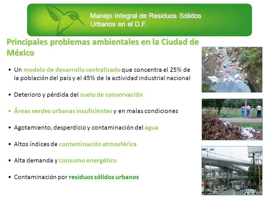 Manejo Integral de Residuos Sólidos Urbanos en el D.F. Principales problemas ambientales en la Ciudad de México Principales problemas ambientales en l
