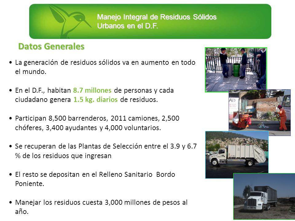 Manejo Integral de Residuos Sólidos Urbanos en el D.F. Datos Generales La generación de residuos sólidos va en aumento en todo el mundo. En el D.F., h