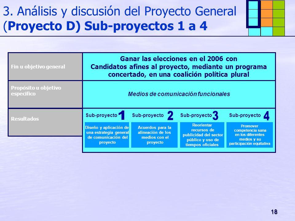 18 3. Análisis y discusión del Proyecto General (Proyecto D) Sub-proyectos 1 a 4 Medios de comunicación funcionales Sub-proyecto Diseño y aplicación d