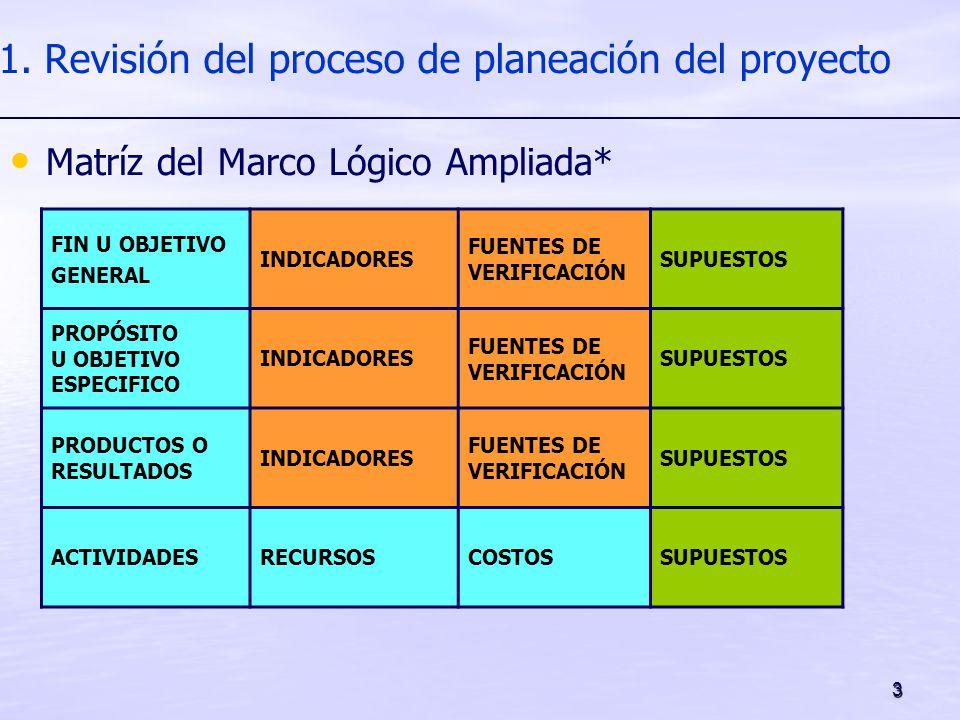 3 1. Revisión del proceso de planeación del proyecto FIN U OBJETIVO GENERAL INDICADORES FUENTES DE VERIFICACIÓN SUPUESTOS PROPÓSITO U OBJETIVO ESPECIF
