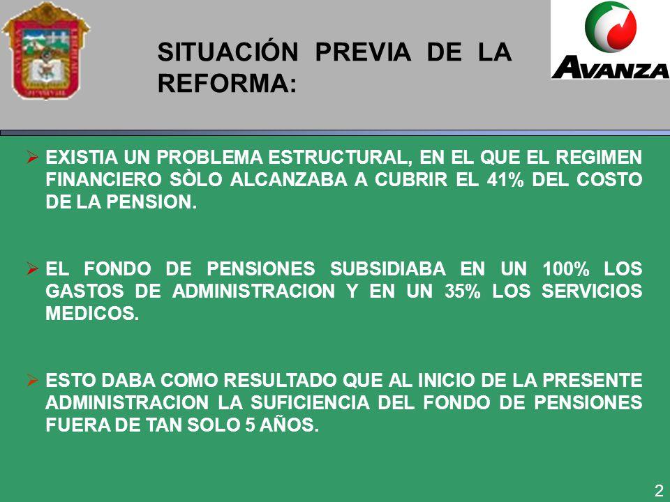 3 RETOS DEL GOBIERNO DEL ESTADO EN LA MATERIA: EN 1999, EL SISTEMA DE SEGURIDAD SOCIAL ENFRENTABA LOS SIGUIENTES RETOS: INICIAR UN PROCESO DE REFORMAS ESTRUCTURALES.
