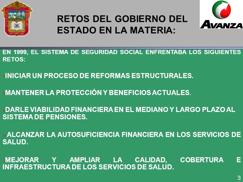 4 ESTRATEGIA GENERAL DE NEGOCIACION: PARTIR DE DATOS PRECISOS SOBRE RESERVAS FINANCIERAS.