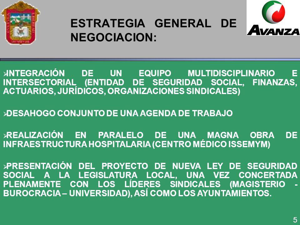 5 ESTRATEGIA GENERAL DE NEGOCIACION: INTEGRACIÓN DE UN EQUIPO MULTIDISCIPLINARIO E INTERSECTORIAL (ENTIDAD DE SEGURIDAD SOCIAL, FINANZAS, ACTUARIOS, JURÍDICOS, ORGANIZACIONES SINDICALES) DESAHOGO CONJUNTO DE UNA AGENDA DE TRABAJO REALIZACIÓN EN PARALELO DE UNA MAGNA OBRA DE INFRAESTRUCTURA HOSPITALARIA (CENTRO MÉDICO ISSEMYM) PRESENTACIÓN DEL PROYECTO DE NUEVA LEY DE SEGURIDAD SOCIAL A LA LEGISLATURA LOCAL, UNA VEZ CONCERTADA PLENAMENTE CON LOS LÍDERES SINDICALES (MAGISTERIO - BUROCRACIA – UNIVERSIDAD), ASÍ COMO LOS AYUNTAMIENTOS.