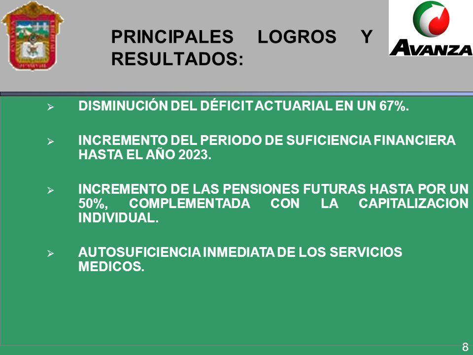 9 PRINCIPALES LOGROS Y RESULTADOS: AUTOSUFICIENCIA DE GASTOS DE ADMINISTRACIÓN, OTRAS PRESTACIONES Y RIESGOS DE TRABAJO.