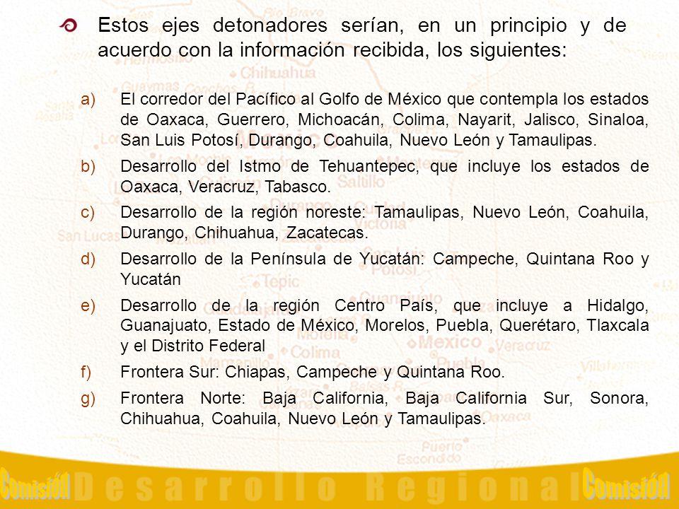Haga clic para modificar el estilo de título del patrón Haga clic para modificar el estilo de texto del patrón –Segundo nivel Tercer nivel –Cuarto nivel »Quinto nivel 4 Estos ejes detonadores serían, en un principio y de acuerdo con la información recibida, los siguientes: a)El corredor del Pacífico al Golfo de México que contempla los estados de Oaxaca, Guerrero, Michoacán, Colima, Nayarit, Jalisco, Sinaloa, San Luis Potosí, Durango, Coahuila, Nuevo León y Tamaulipas.