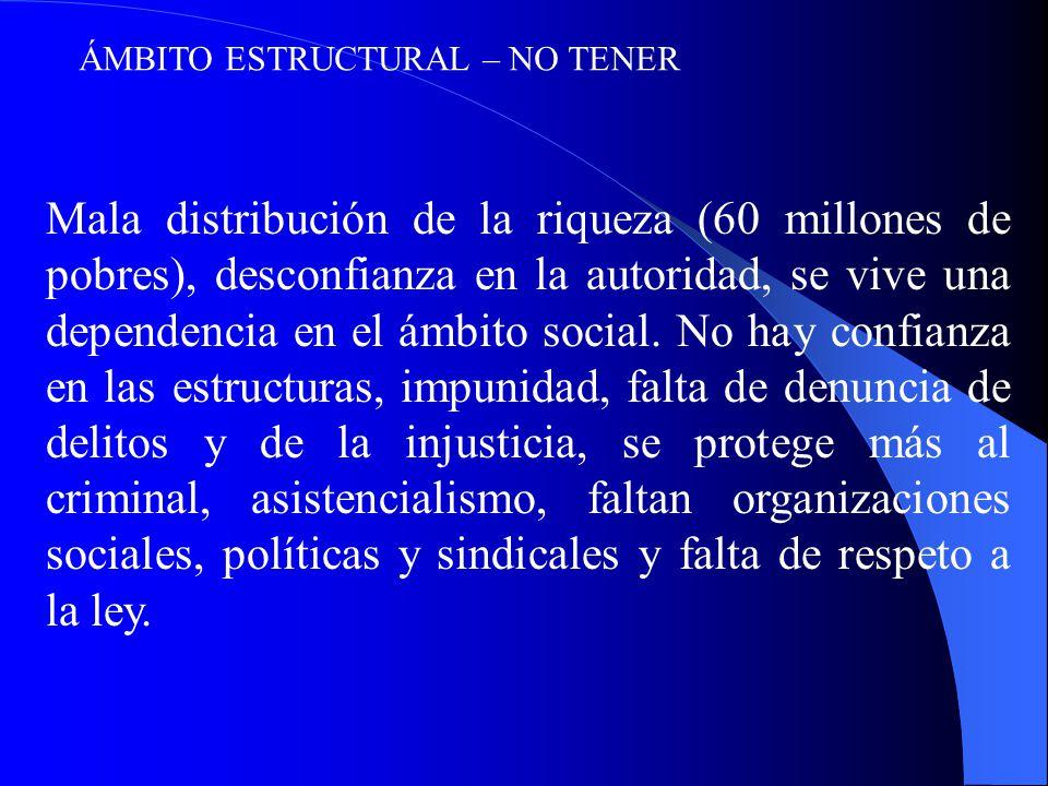 ÁMBITO ESTRUCTURAL – NO TENER Mala distribución de la riqueza (60 millones de pobres), desconfianza en la autoridad, se vive una dependencia en el ámbito social.