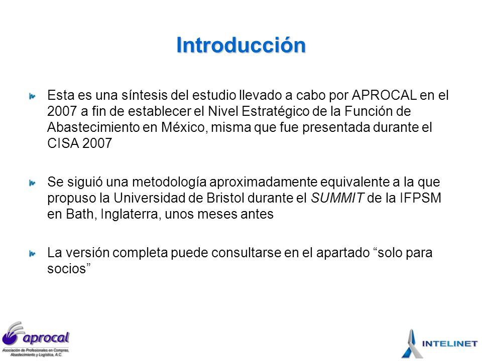 Contenido Personal Funciones Competencias Madurez Estratégica Conclusiones y Lecciones