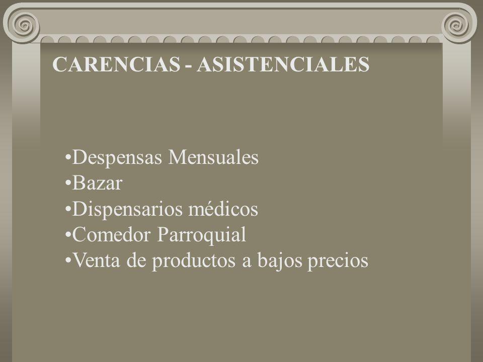 CARENCIAS - ASISTENCIALES Despensas Mensuales Bazar Dispensarios médicos Comedor Parroquial Venta de productos a bajos precios